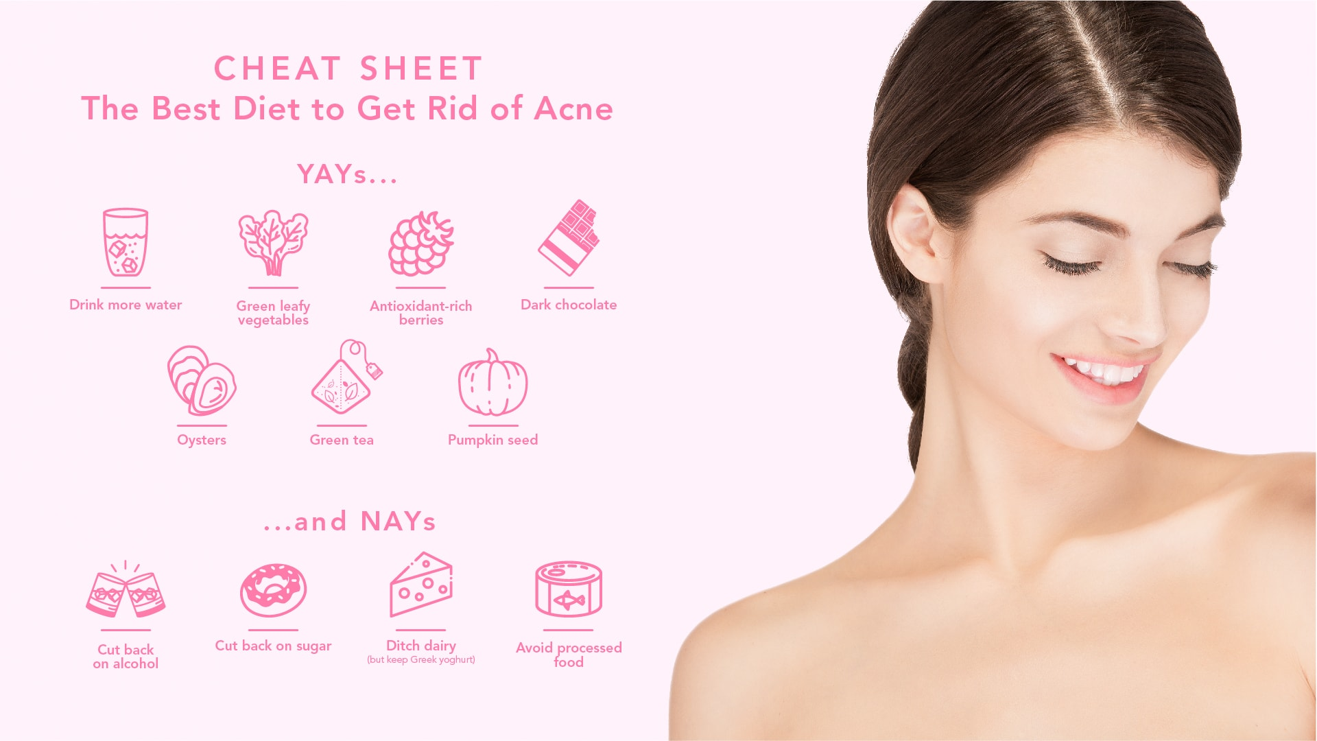 Acne Diet - Cheat Sheet