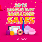 FOREO Smashes Record-Breaking Singles Day as No. 1 Facial Cleansing and Beauty-Tech Brand